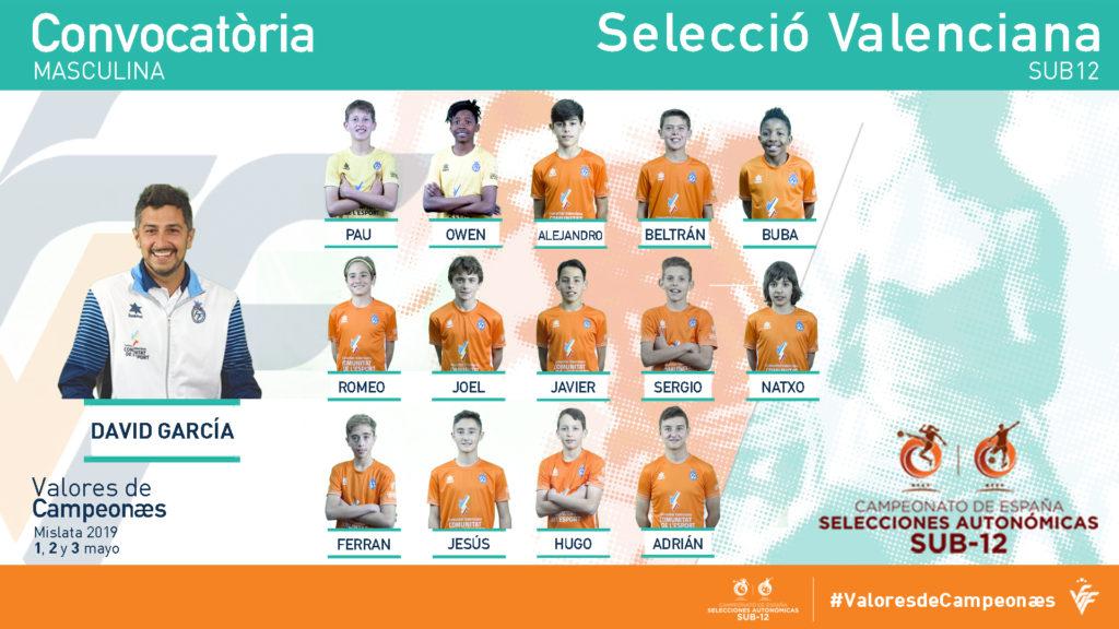 Convocatoria MASCULINA Selecció Valenciana Campeonato España sub12 Mislata Valores de Campeonæs