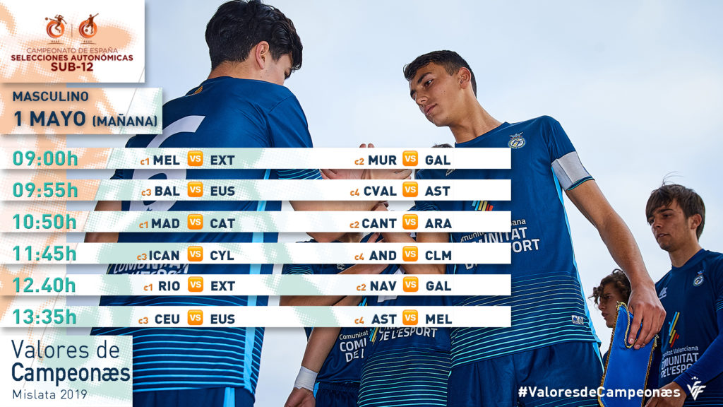 Calendario Campeonato España sub12 Valores de Campeonæs - 2 de mayo - Turno de mañana