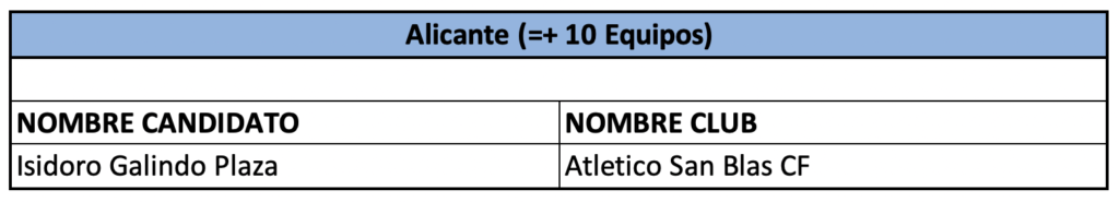Comité Deportivo FFCV