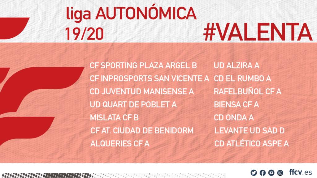 Grupo Liga Autonómica Valenta 19-20
