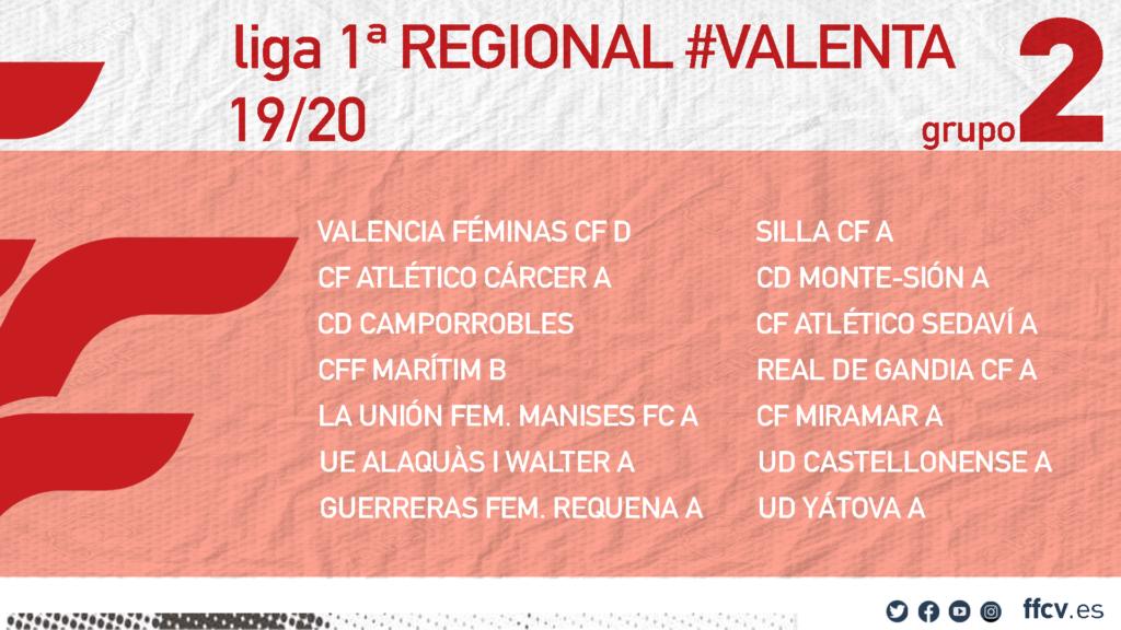 Grupo Liga Regional Valenta grupo 2 19-20