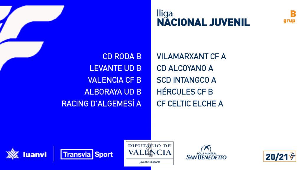 Liga Nacional Juvenil Grupo B 20/21