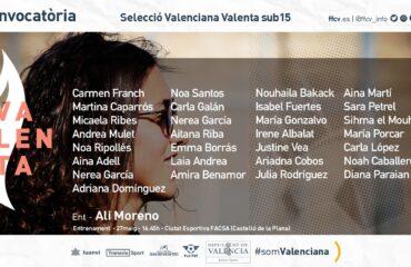 Convocatoria Selecció Valenta sub15 fútbol en Castelló